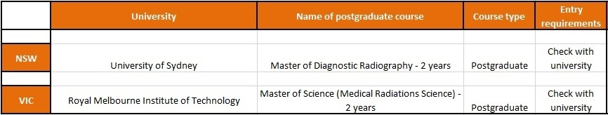 how to become a radiographer in australia